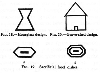 Food Offering Dishes & Menomini Grave House symbols