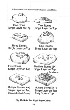 Handbook of Stone Structures Types of Cairns