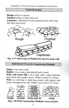 Handbook of Stone Structures Stone Walls