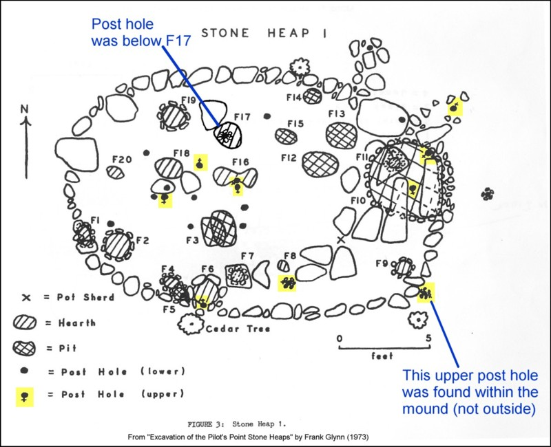 Pilot's Point CT Stone Mound I Excavation Illustration